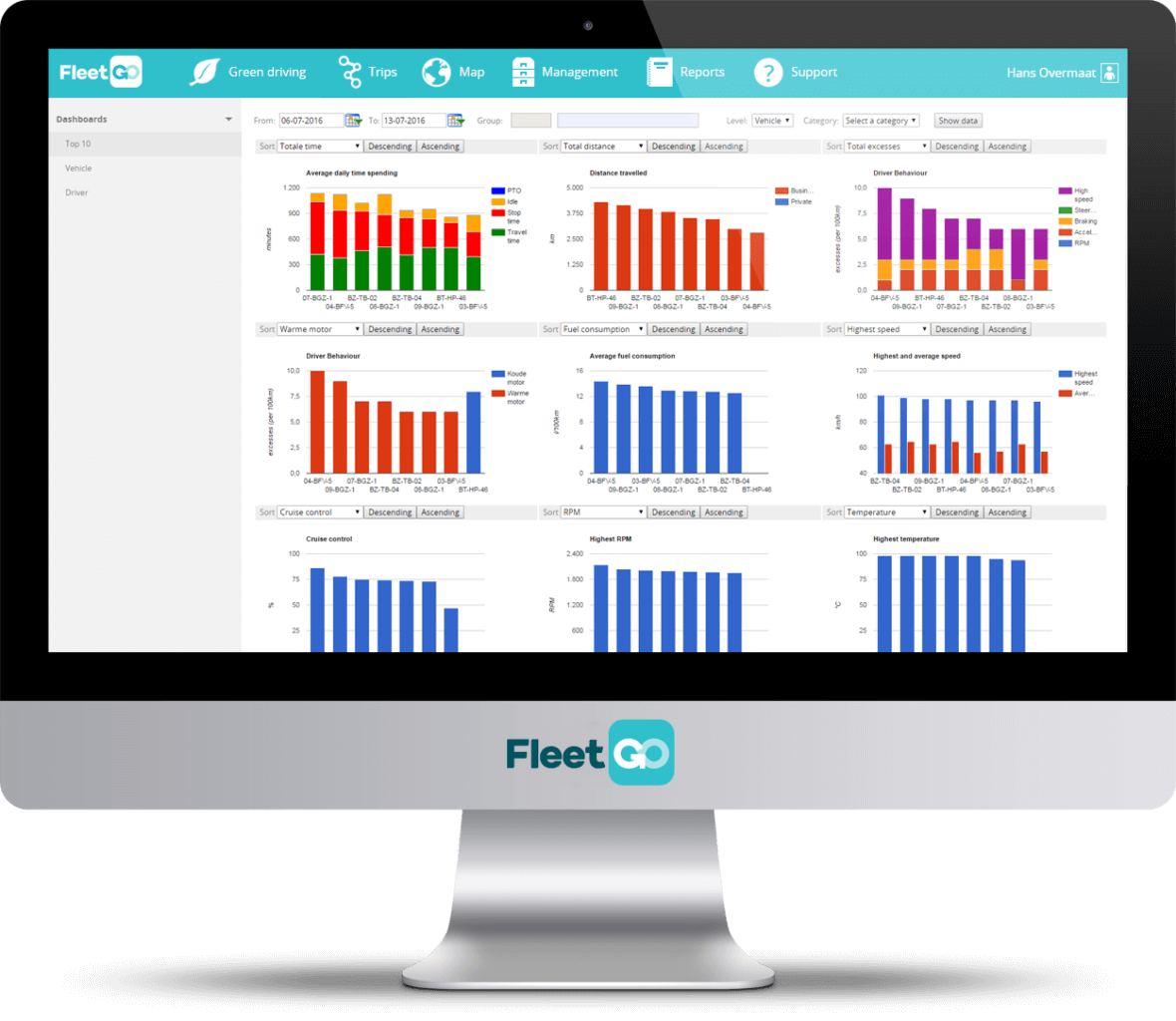FleetGO Fleet Management Software Dashboards