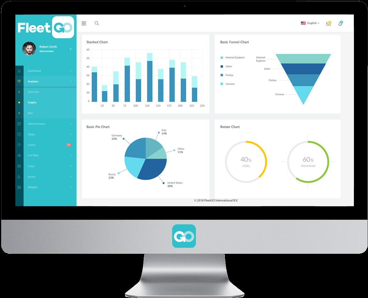 FleetGO Fleet Management Software Analytics Report