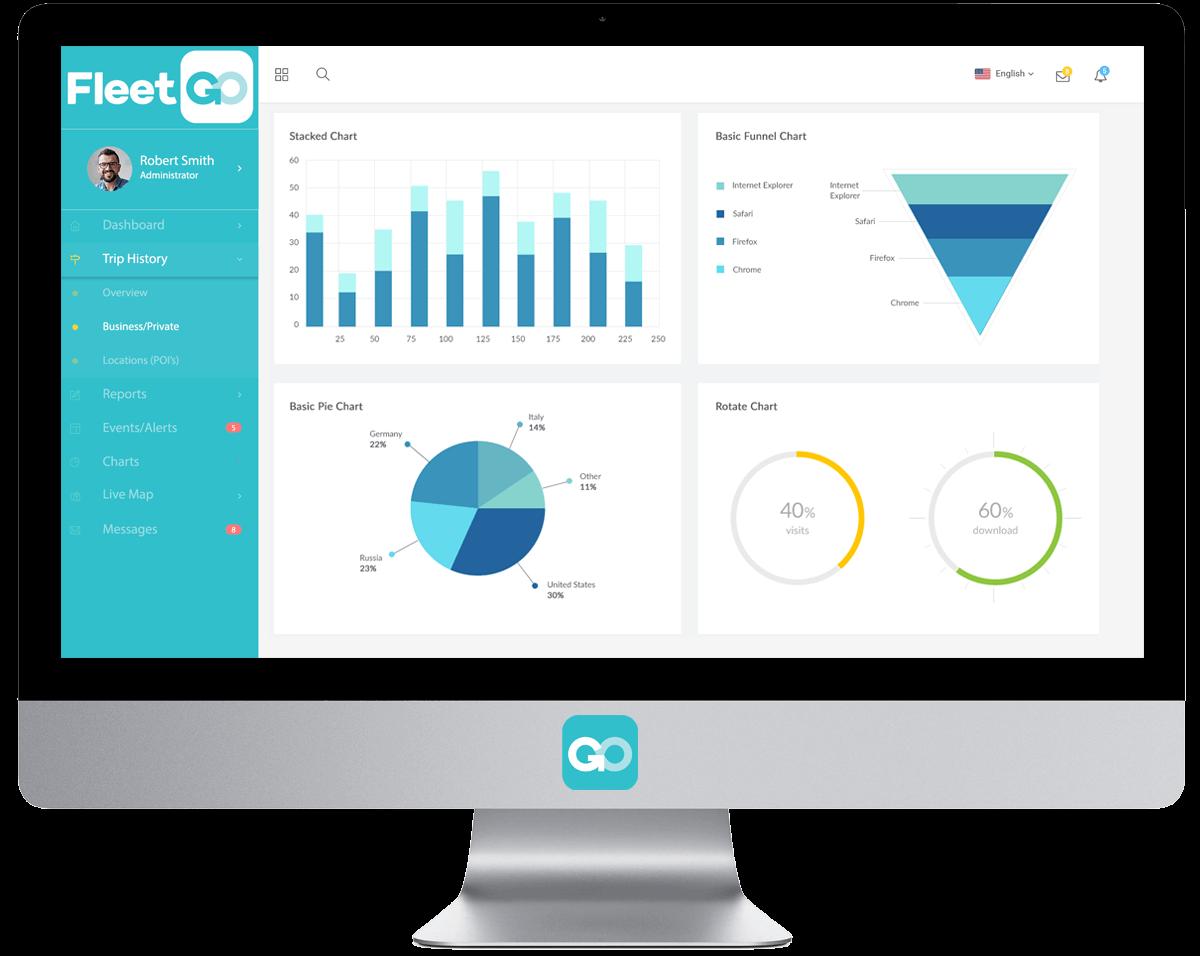 FleetGO Fleet Tracking Platform Charts